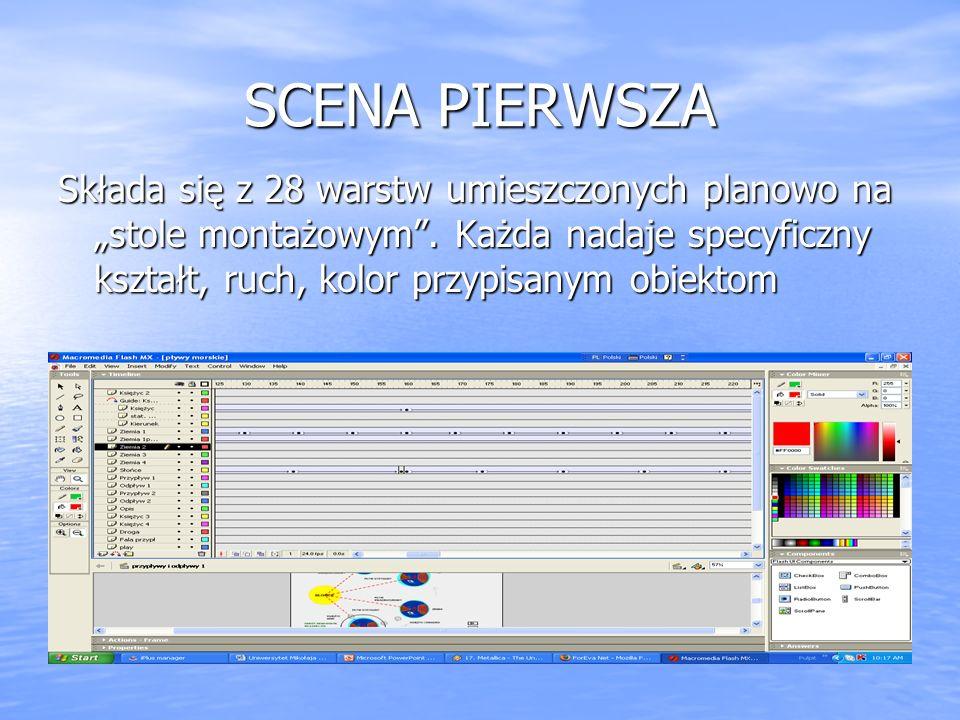 SCENA PIERWSZA Składa się z 28 warstw umieszczonych planowo na stole montażowym. Każda nadaje specyficzny kształt, ruch, kolor przypisanym obiektom