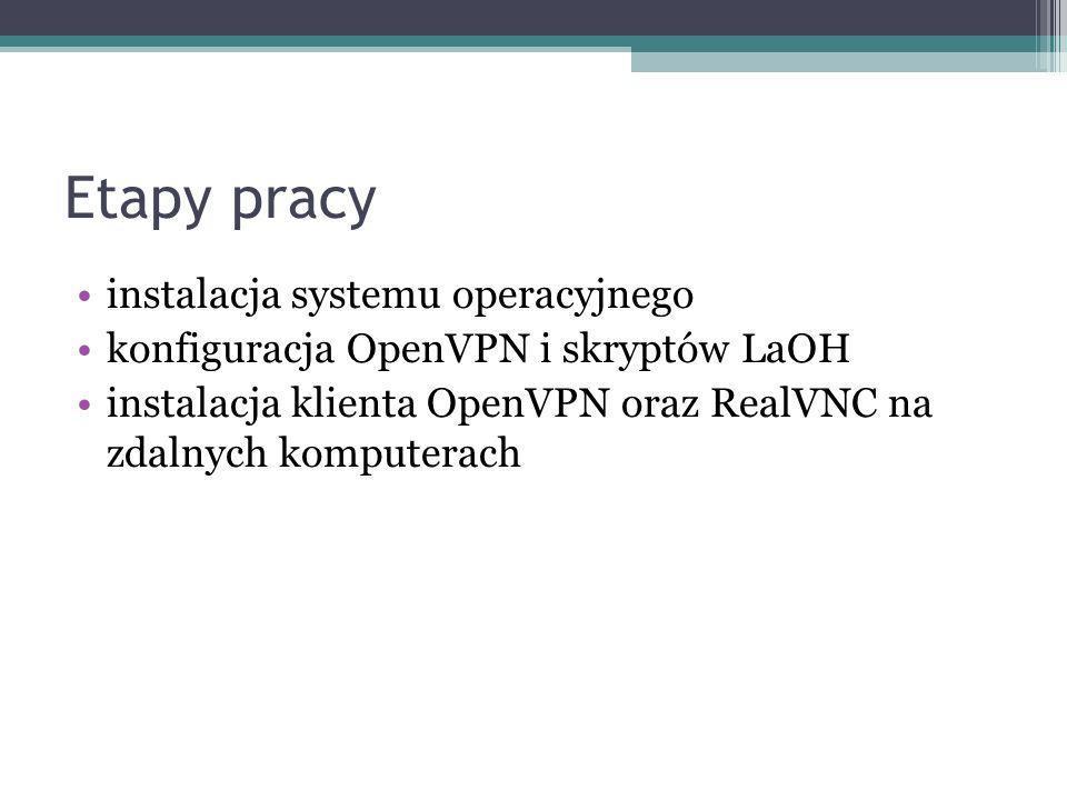 Etapy pracy instalacja systemu operacyjnego konfiguracja OpenVPN i skryptów LaOH instalacja klienta OpenVPN oraz RealVNC na zdalnych komputerach