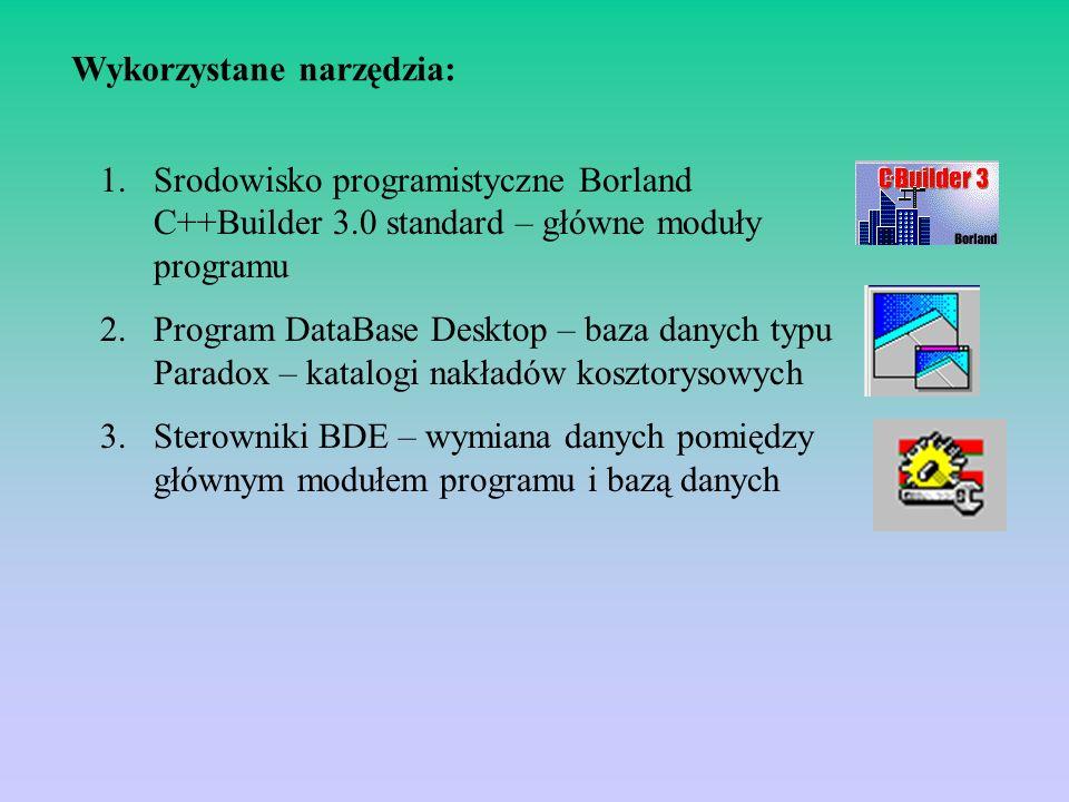 @-spektor 1.01 główne zadania programu: Kosztorysowanie robót konserwacyjnych sieci wodno-melioracyjnych Parametryzacja cieku – przygotowanie materiał