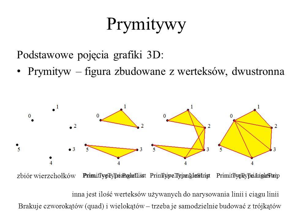Podstawowe pojęcia grafiki 3D: Prymityw – figura zbudowane z werteksów, dwustronna zbiór wierzchołków Prymitywy PrimitiveType.PointListPrimitiveType.L