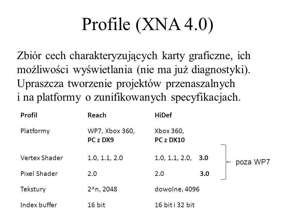Profile (XNA 4.0) Zbiór cech charakteryzujących karty graficzne, ich możliwości wyświetlania (nie ma już diagnostyki). Upraszcza tworzenie projektów p