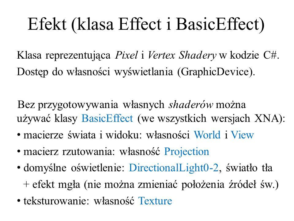 Efekt (klasa Effect i BasicEffect) Klasa reprezentująca Pixel i Vertex Shadery w kodzie C#. Dostęp do własności wyświetlania (GraphicDevice). Bez przy