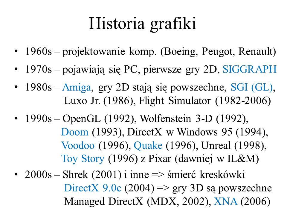 Historia grafiki 1970s – pojawiają się PC, pierwsze gry 2D, SIGGRAPH 1980s – Amiga, gry 2D stają się powszechne, SGI (GL), Luxo Jr. (1986), Flight Sim