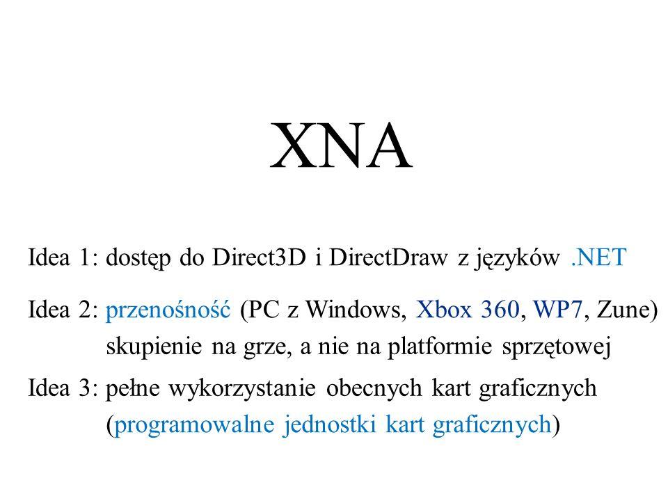 XNA Idea 1: dostęp do Direct3D i DirectDraw z języków.NET Idea 2: przenośność (PC z Windows, Xbox 360, WP7, Zune) skupienie na grze, a nie na platform