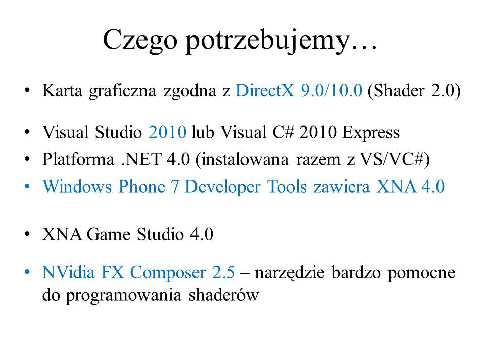 Czego potrzebujemy… Visual Studio 2010 lub Visual C# 2010 Express Platforma.NET 4.0 (instalowana razem z VS/VC#) Windows Phone 7 Developer Tools zawie