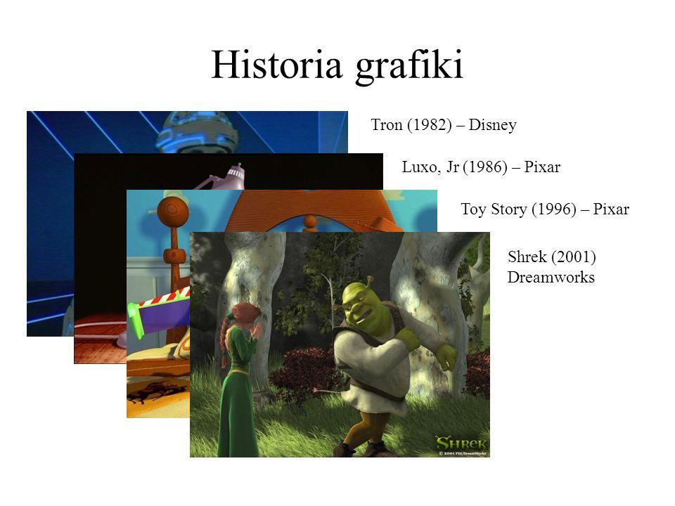 Tron (1982) – Disney Historia grafiki Luxo, Jr (1986) – Pixar Toy Story (1996) – Pixar Shrek (2001) Dreamworks