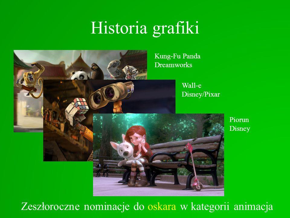 Historia grafiki Kung-Fu Panda Dreamworks Wall-e Disney/Pixar Piorun Disney Zeszłoroczne nominacje do oskara w kategorii animacja