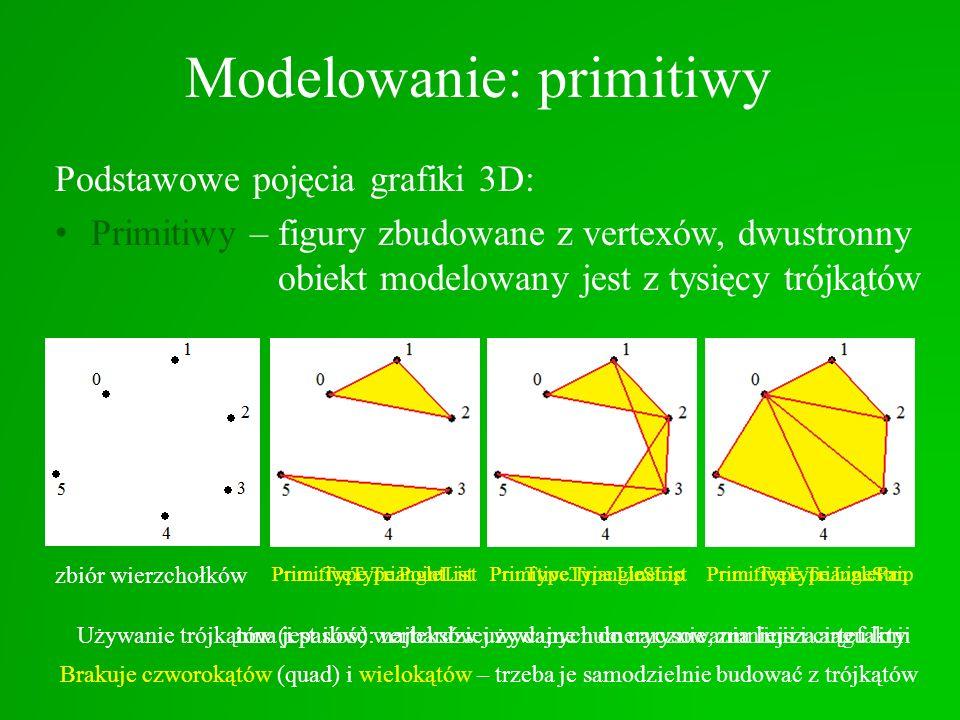 Podstawowe pojęcia grafiki 3D: Primitiwy – figury zbudowane z vertexów, dwustronny obiekt modelowany jest z tysięcy trójkątów zbiór wierzchołków Model