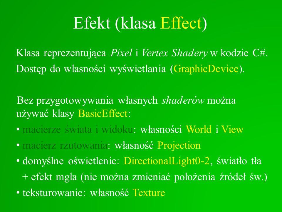 Efekt (klasa Effect) Klasa reprezentująca Pixel i Vertex Shadery w kodzie C#. Dostęp do własności wyświetlania (GraphicDevice). Bez przygotowywania wł