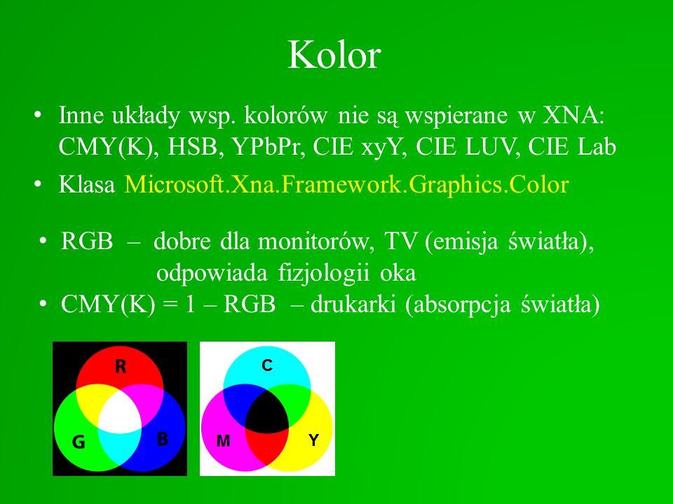 Kolor Inne układy wsp. kolorów nie są wspierane w XNA: CMY(K), HSB, YPbPr, CIE xyY, CIE LUV, CIE Lab Klasa Microsoft.Xna.Framework.Graphics.Color RGB