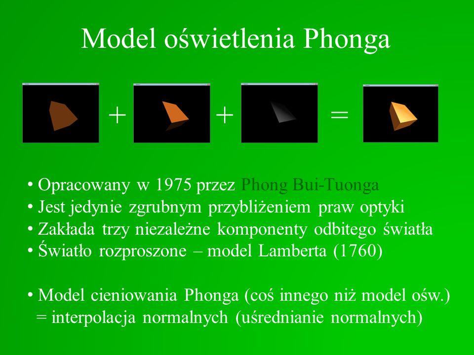 Model oświetlenia Phonga ++= Opracowany w 1975 przez Phong Bui-Tuonga Jest jedynie zgrubnym przybliżeniem praw optyki Zakłada trzy niezależne komponen
