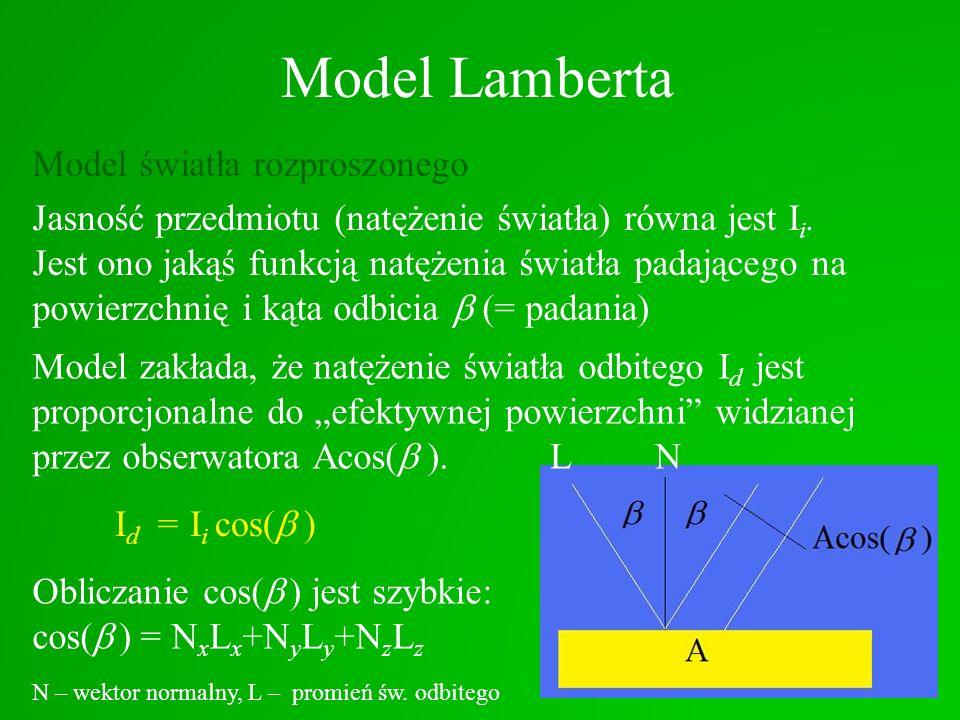 Model Lamberta Model światła rozproszonego Jasność przedmiotu (natężenie światła) równa jest I i. Jest ono jakąś funkcją natężenia światła padającego