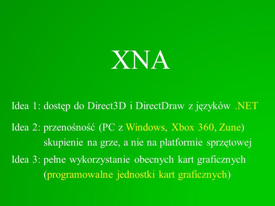 XNA Idea 1: dostęp do Direct3D i DirectDraw z języków.NET Idea 2: przenośność (PC z Windows, Xbox 360, Zune) skupienie na grze, a nie na platformie sp