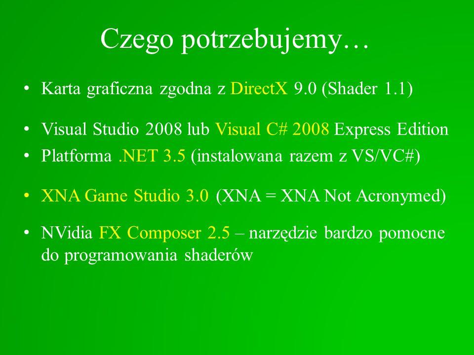 Czego potrzebujemy… Visual Studio 2008 lub Visual C# 2008 Express Edition Platforma.NET 3.5 (instalowana razem z VS/VC#) XNA Game Studio 3.0 NVidia FX