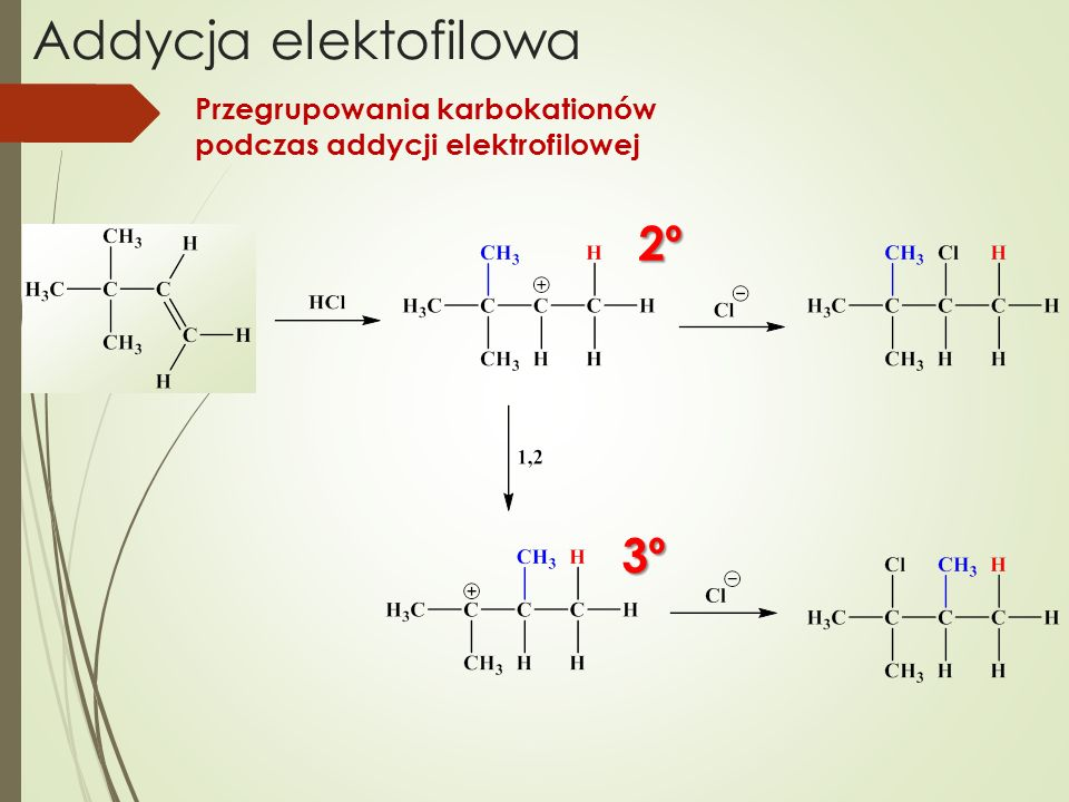 Addycja elektofilowa Przegrupowania karbokationów podczas addycji elektrofilowej 2º 3º