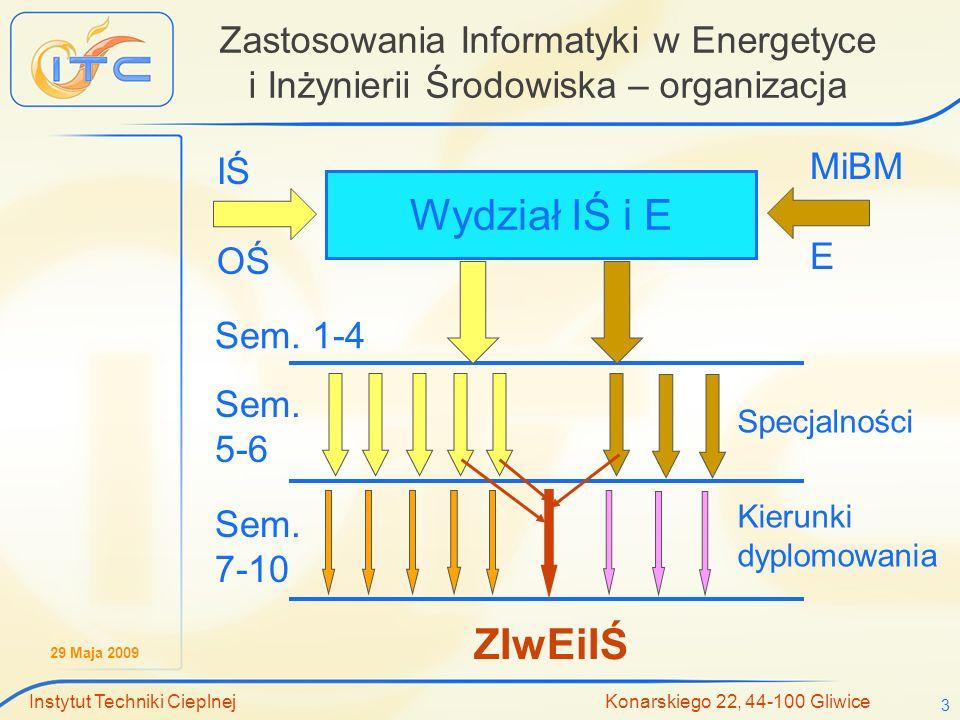 29 Maja 2009 Instytut Techniki Cieplnej Konarskiego 22, 44-100 Gliwice 3 Zastosowania Informatyki w Energetyce i Inżynierii Środowiska – organizacja Wydział IŚ i E IŚ OŚ MiBM E Sem.