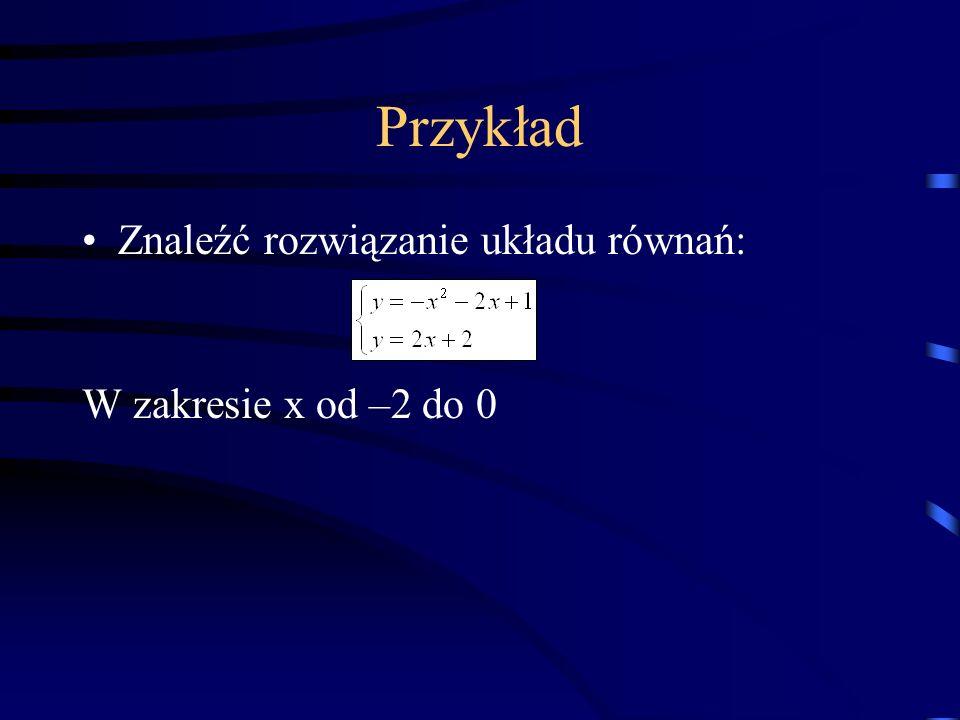 Przykład Znaleźć rozwiązanie układu równań: W zakresie x od –2 do 0