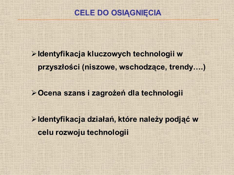 CELE DO OSIĄGNIĘCIA Identyfikacja kluczowych technologii w przyszłości (niszowe, wschodzące, trendy….) Ocena szans i zagrożeń dla technologii Identyfi