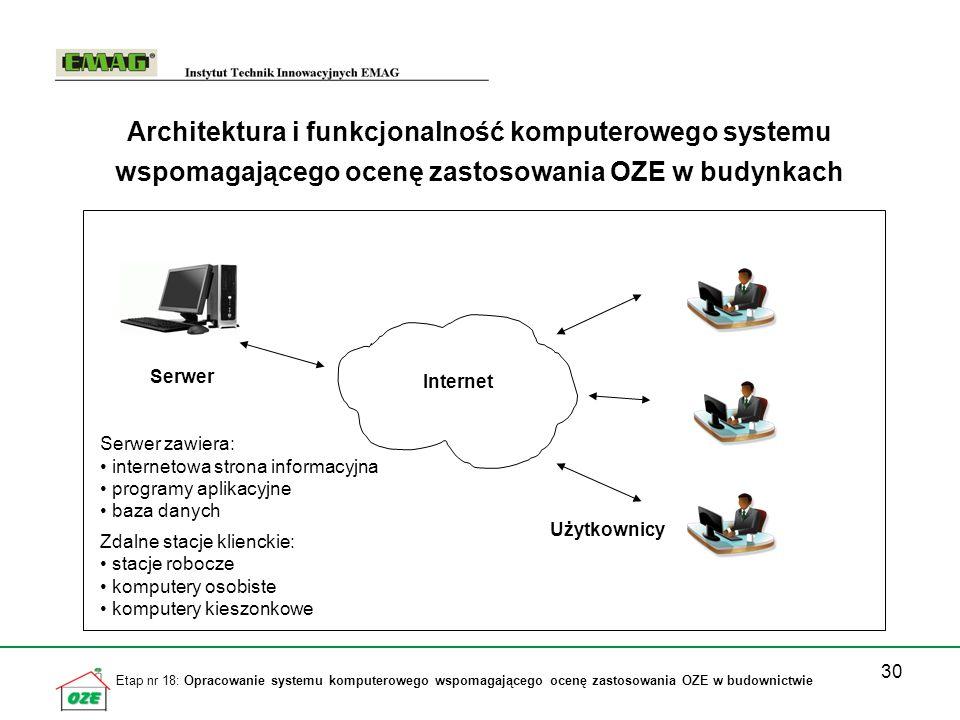 Architektura i funkcjonalność komputerowego systemu wspomagającego ocenę zastosowania OZE w budynkach Serwer zawiera: internetowa strona informacyjna programy aplikacyjne baza danych Zdalne stacje klienckie: stacje robocze komputery osobiste komputery kieszonkowe Internet Serwer Użytkownicy Etap nr 18: Opracowanie systemu komputerowego wspomagającego ocenę zastosowania OZE w budownictwie 30