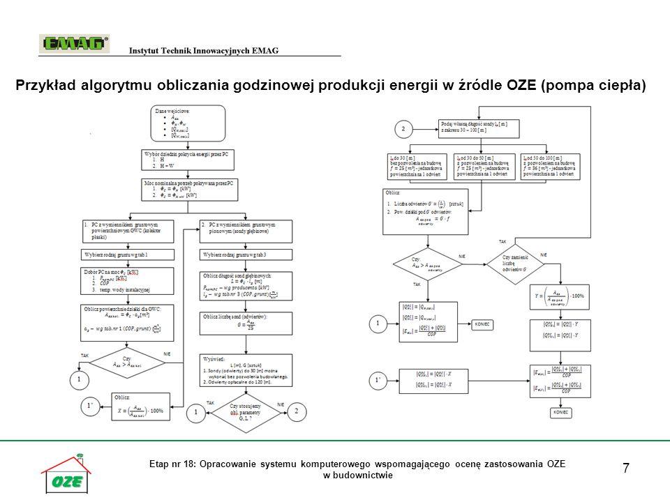 7 Etap nr 18: Opracowanie systemu komputerowego wspomagającego ocenę zastosowania OZE w budownictwie Przykład algorytmu obliczania godzinowej produkcj