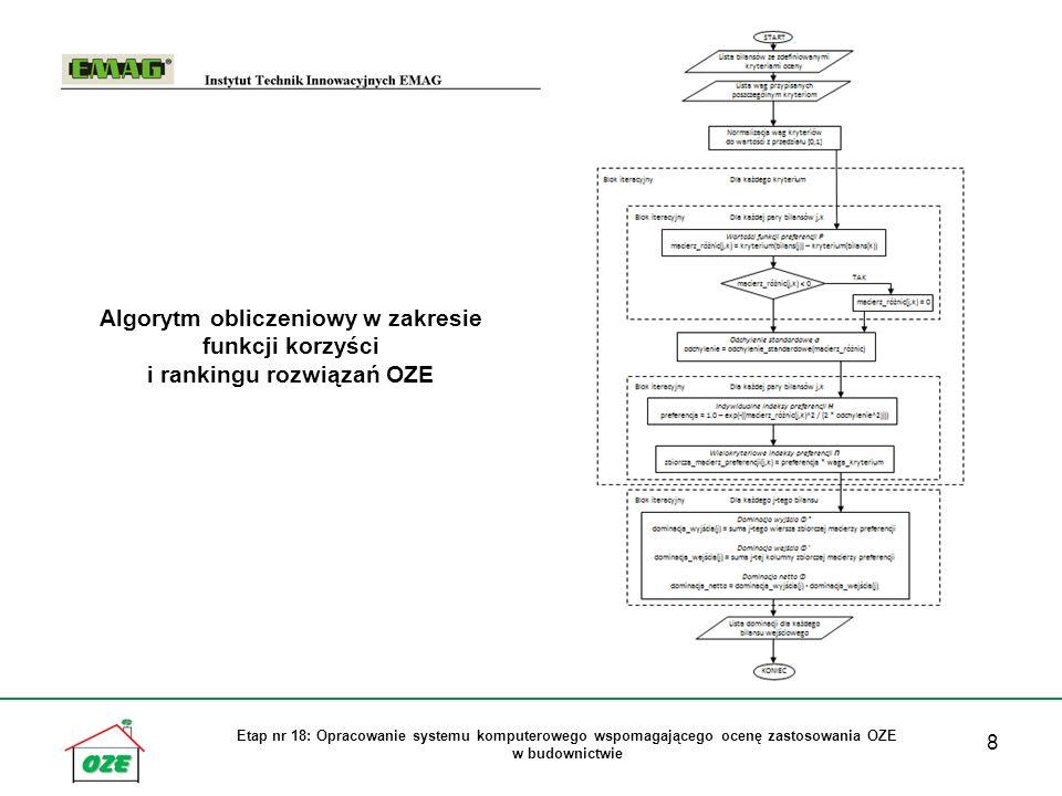 8 Etap nr 18: Opracowanie systemu komputerowego wspomagającego ocenę zastosowania OZE w budownictwie Algorytm obliczeniowy w zakresie funkcji korzyści i rankingu rozwiązań OZE