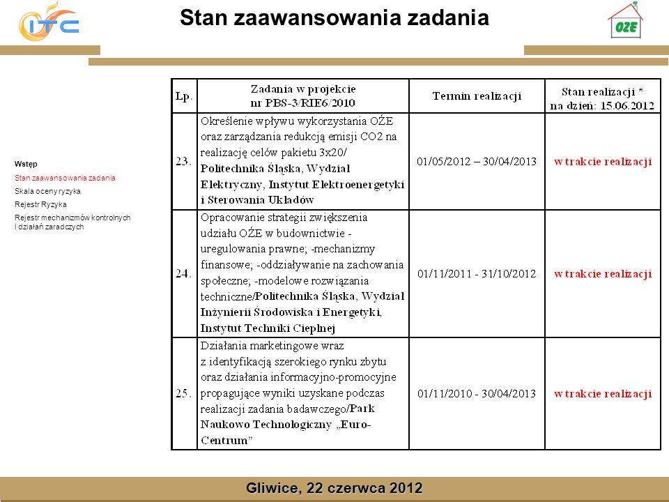 Gliwice, Lipiec 2008 Stan zaawansowania zadania Gliwice, 22 czerwca 2012 Wstęp Stan zaawansowania zadania Skala oceny ryzyka Rejestr Ryzyka Rejestr me