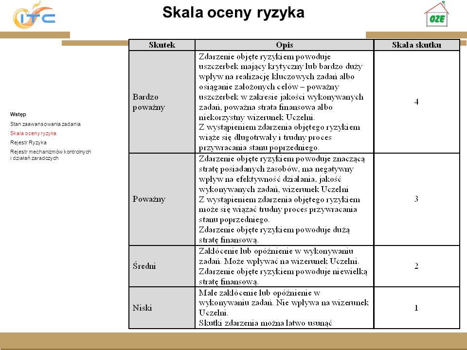Gliwice, Lipiec 2008 Skala oceny ryzyka Wstęp Stan zaawansowania zadania Skala oceny ryzyka Rejestr Ryzyka Rejestr mechanizmów kontrolnych i działań z