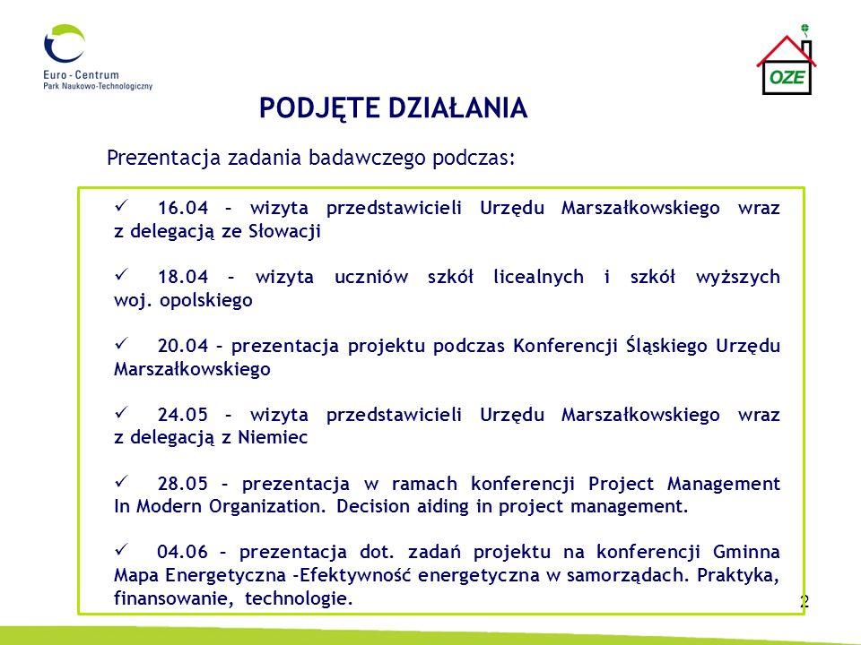 2 Prezentacja zadania badawczego podczas: 16.04 – wizyta przedstawicieli Urzędu Marszałkowskiego wraz z delegacją ze Słowacji 18.04 – wizyta uczniów s