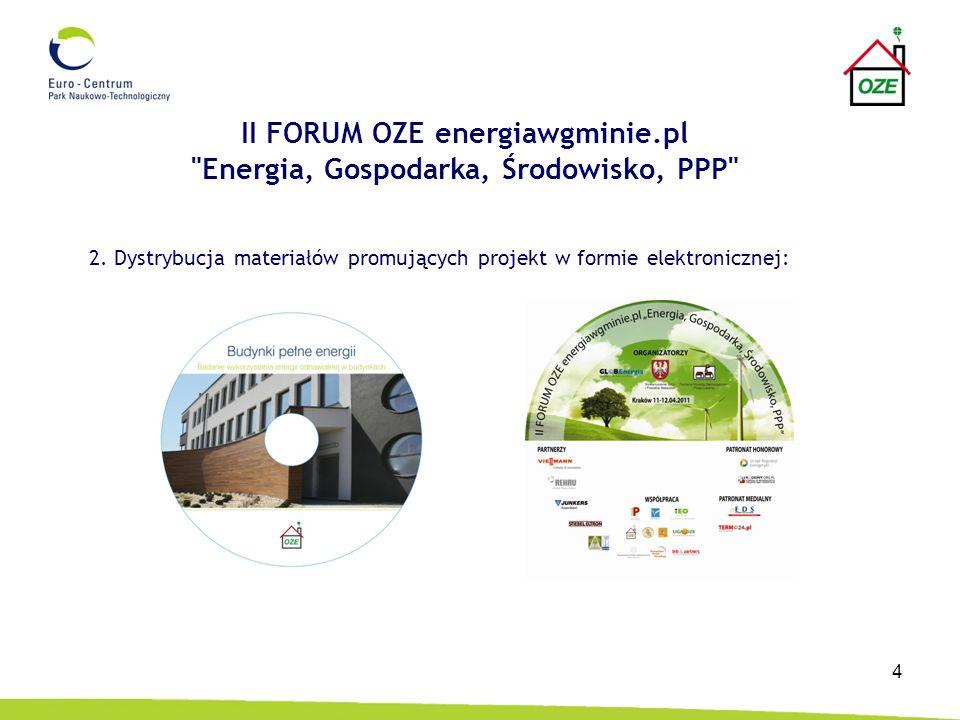 5 II FORUM OZE energiawgminie.pl Energia, Gospodarka, Środowisko, PPP 3.