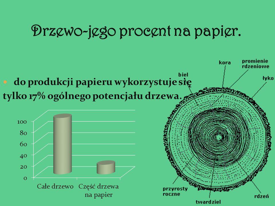 do produkcji papieru wykorzystuje się tylko 17% ogólnego potencjału drzewa.