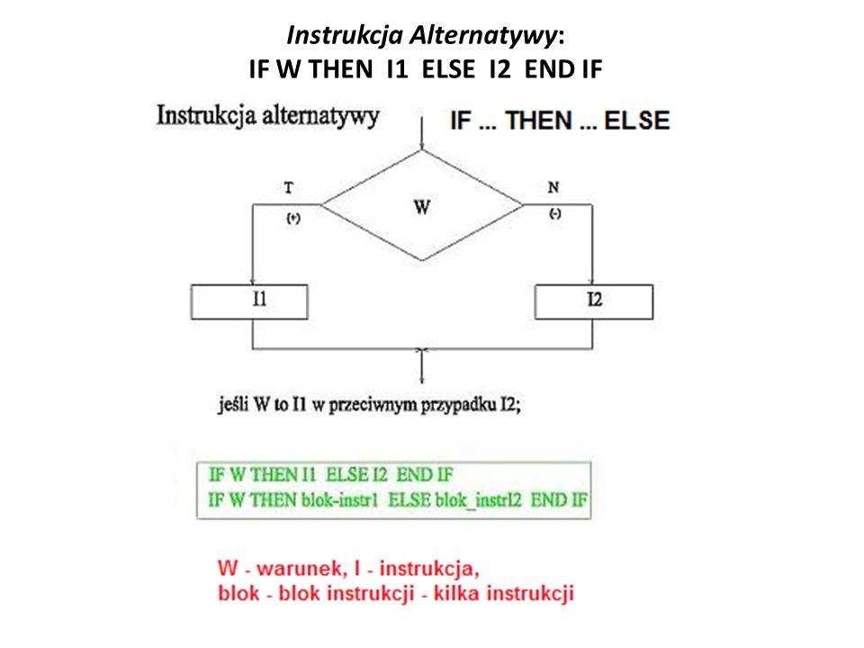 Przykład programu z instrukcją IF … THEN … ELSE … END IF CLS INPUT Podaj liczbe z przedzialu 1 do 20 ; liczba IF liczba >= 1 AND liczba <= 20 THEN PRINT Prawidlowo ELSE PRINT Liczba spoza przedzialu END IF PRINT Koniec programu