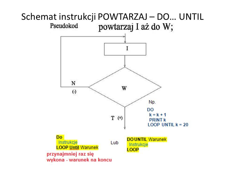 Pętle z licznikiem DLA – FOR … NEXT Pętle z licznikiem są wykonywane zadaną z góry ilość razy zgodnie z wielkościami zmiennych sterujących.