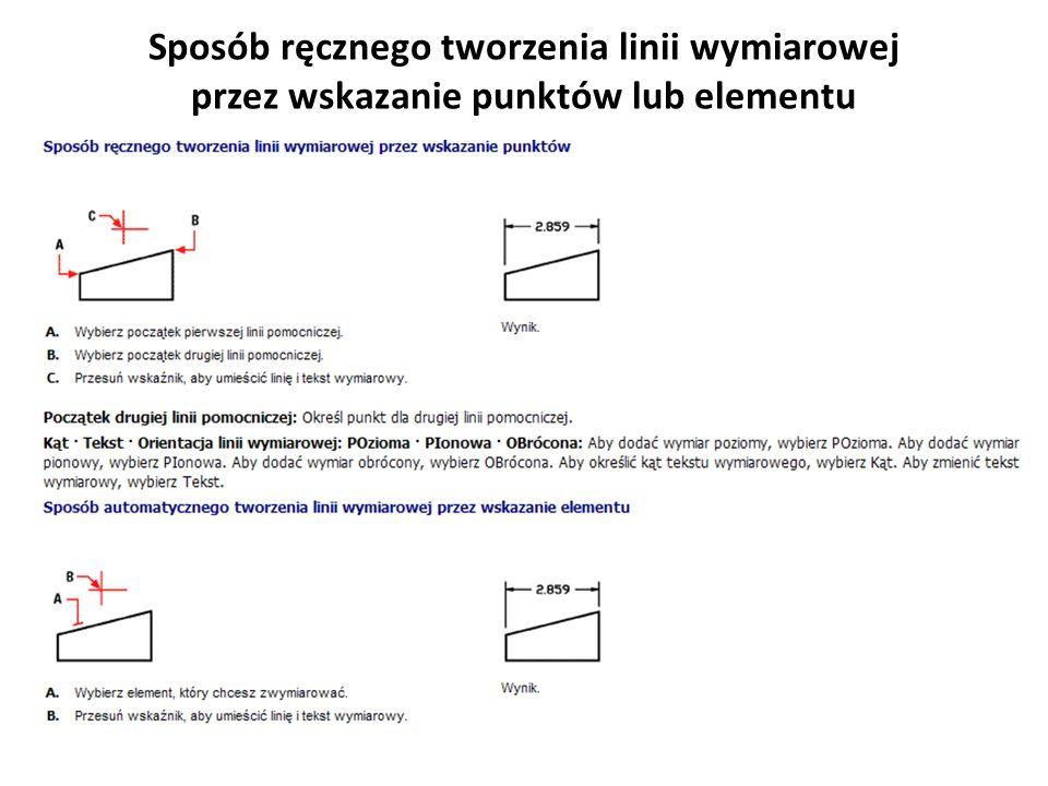 Sposób ręcznego tworzenia linii wymiarowej przez wskazanie punktów lub elementu