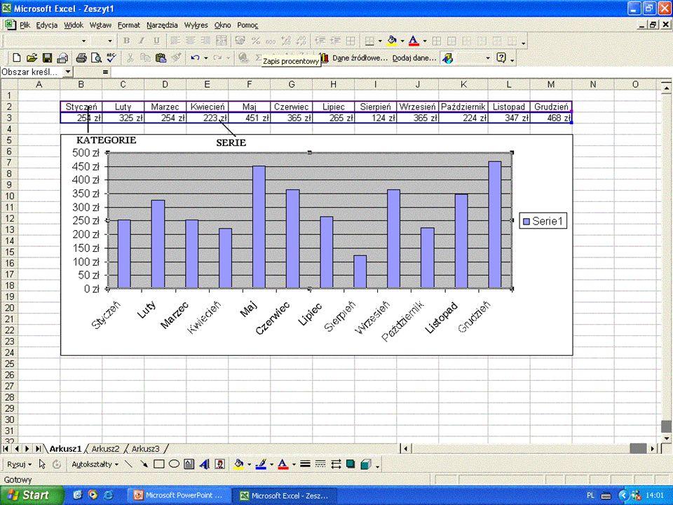 Kategorie to typy, na jakie dane podzielono na wykresie.