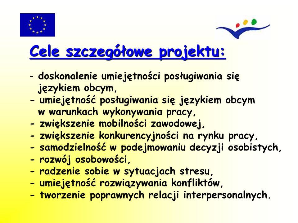 Beneficjenci projektu: Opiekun: mgr Anna Szilling Agnieszka Barańska Kasia Kluczewska Żaneta Mrówka Tobiasz Biernat Przemek Nowak