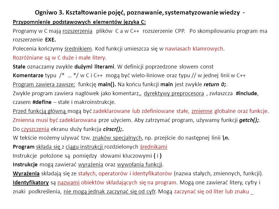 Ogniwo 3. Kształtowanie pojęć, poznawanie, systematyzowanie wiedzy - Przypomnienie podstawowych elementów języka C: Programy w C mają rozszerzenia pli