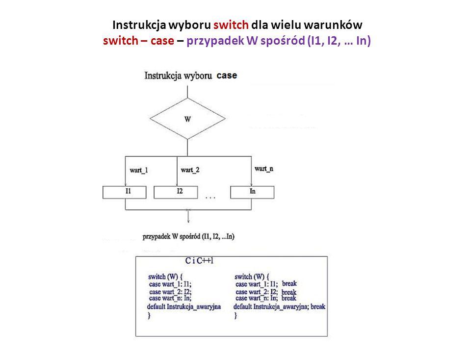 Instrukcja wyboru switch dla wielu warunków switch – case – przypadek W spośród (I1, I2, … In)
