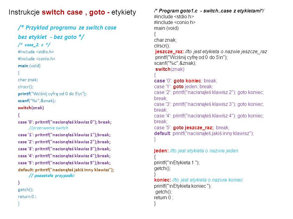 /* Program goto1.c - switch..case z etykietami*/ #include main (void) { char znak; clrscr(); jeszcze_raz: //to jest etykieta o nazwie jeszcze_raz printf( Wciśnij cyfrę od 0 do 5\n ); scanf( %c ,&znak); switch(znak) { case 0 : goto koniec; break; case 1 : goto jeden; break; case 2 : printf( nacisnąłeś klawisz 2 ); goto koniec; break; case 3 : printf( nacisnąłeś klawisz 3 ); goto koniec; break; case 4 : printf( nacisnąłeś klawisz 4 ); goto koniec; break; case 5 : goto jeszcze_raz; break; default: printf( nacisnąłeś jakiś inny klawisz ); } jeden: //to jest etykieta o nazwie jeden { printf( \nEtykieta 1 ); getch(); } koniec: //to jest etykieta o nazwie koniec printf( \nEtykieta koniec ); getch(); return 0 ; } /* Przykład programu ze switch case bez etykiet - bez goto */ /* case_2.