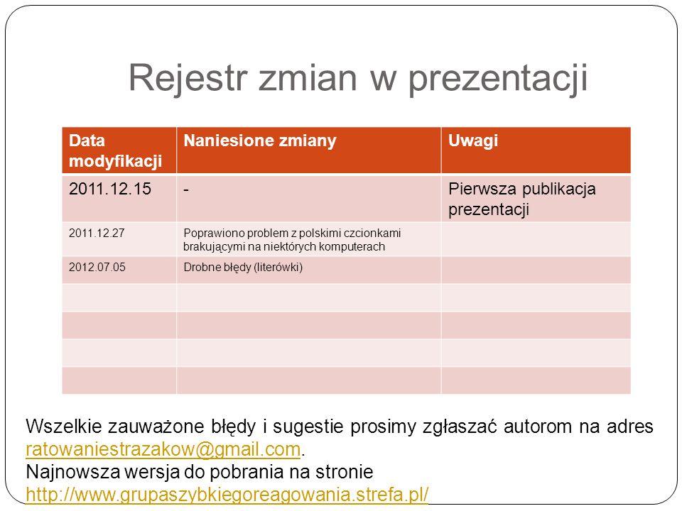 Rejestr zmian w prezentacji Data modyfikacji Naniesione zmianyUwagi 2011.12.15-Pierwsza publikacja prezentacji 2011.12.27Poprawiono problem z polskimi
