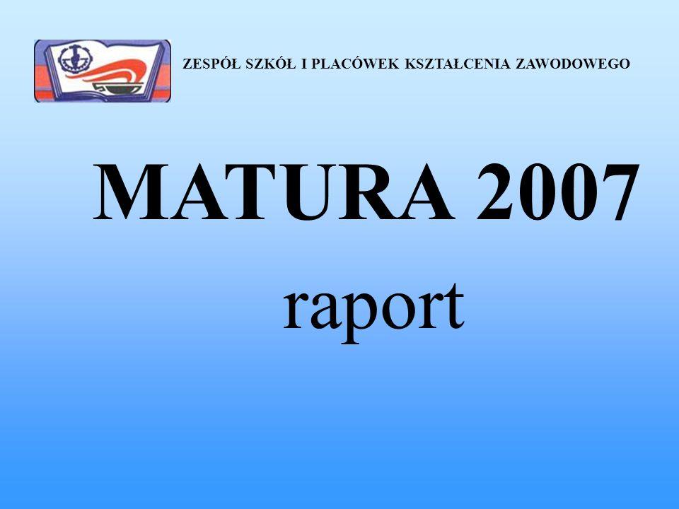 MATURA 2007 raport ZESPÓŁ SZKÓŁ I PLACÓWEK KSZTAŁCENIA ZAWODOWEGO