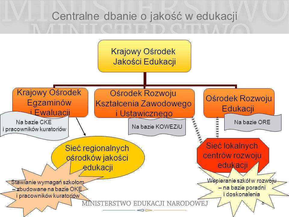 8 Centralne dbanie o jakość w edukacji Na bazie KOWEZiU Sieć regionalnych ośrodków jakości edukacji Sieć lokalnych centrów rozwoju edukacji Stawianie