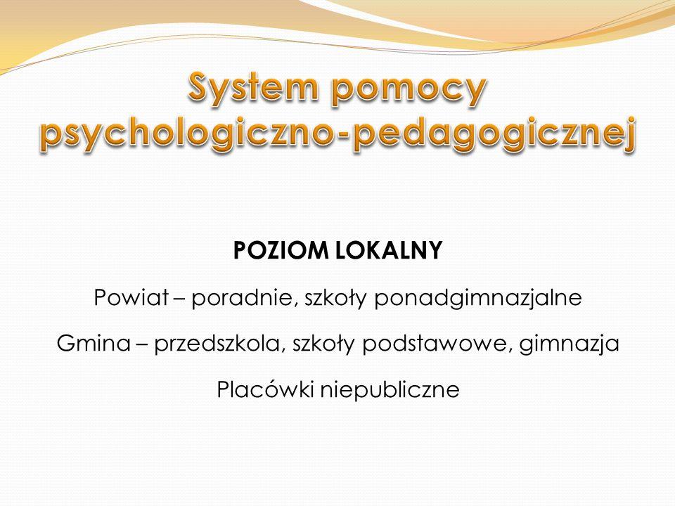 Szkoły udzielają i organizują uczniom, ich rodzicom, nauczycielom pomoc psychologiczno- pedagogiczną na zasadach określonych w rozporządzeniu Pomoc psychologiczno-pedagogiczną organizuje dyrektor a jest ona udzielana przez nauczycieli i specjalistów (psycholodzy, pedagodzy, logopedzi i doradcy zawodowi)