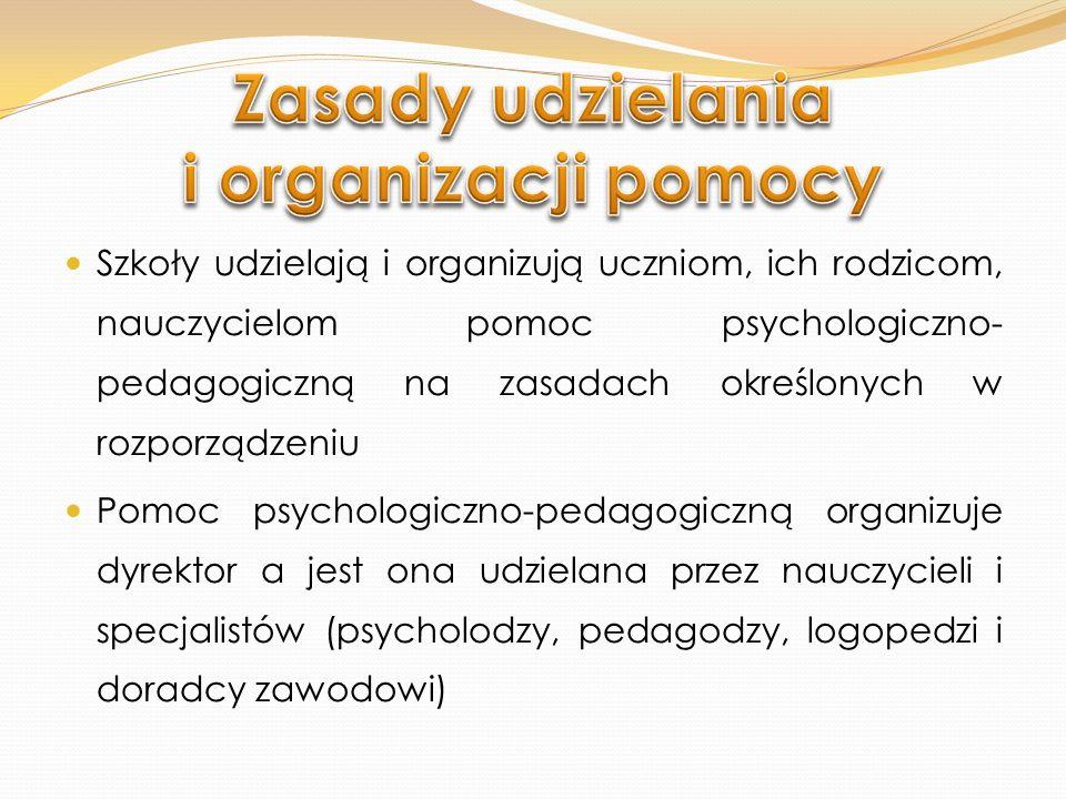 Pomoc psychologiczno-pedagogiczna udzielana uczniowi polega na rozpoznawaniu i zaspokajaniu: Indywidualnych potrzeb rozwojowych i edukacyjnych ucznia Rozpoznawaniu indywidualnych możliwości psychofizycznych ucznia, wynikających w szczególności z: - niepełnosprawności, - niedostosowania społecznego - zaburzeń komunikacji językowej - przewlekłej choroby