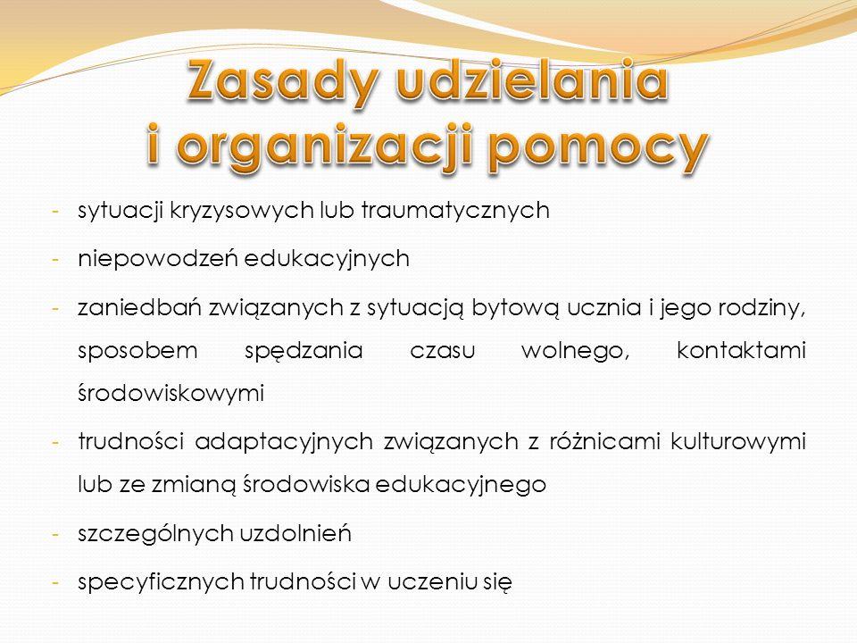 Pomoc psychologiczno-pedagogiczna: Polega na wspieraniu rodziców i nauczycieli w rozwiązywaniu problemów wychowawczych i dydaktycznych Jest organizowana i udzielana we współpracy z: - Rodzicami uczniów - Poradniami psychologiczno-pedagogicznymi i specjalistycznymi - Placówkami doskonalenia nauczycieli - Innymi przedszkolami, szkołami i placówkami - Organizacjami pozarządowymi oraz innymi instytucjami działającymi na rzecz rodziny, dzieci i młodzieży