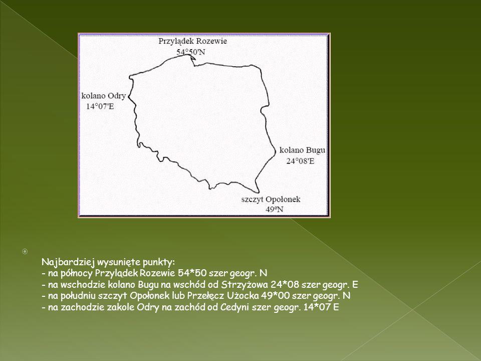 Najbardziej wysunięte punkty: - na północy Przylądek Rozewie 54*50 szer geogr. N - na wschodzie kolano Bugu na wschód od Strzyżowa 24*08 szer geogr. E