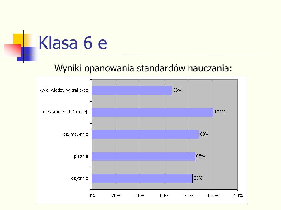 Klasa 6 e Wyniki opanowania standardów nauczania: