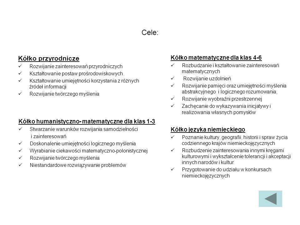 Zajęcia artystyczne Kółko teatralneZajęcia muzyczne Kółko plastyczne dla klas 1-3 Kółko plastyczne dla klas 4-6