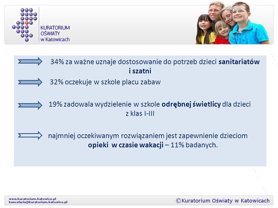 Najwyżej i jednocześnie równoważnie oceniono: realizowanie przez nauczyciela programu edukacji wczesnoszkolnej zgodnie z potrzebami dziecka oraz wypos