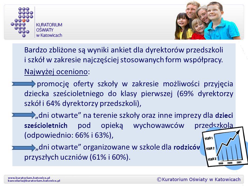 Współpraca przedszkola i szkoły w zakresie wdrażania procesu obniżania wieku realizacji obowiązku szkolnego