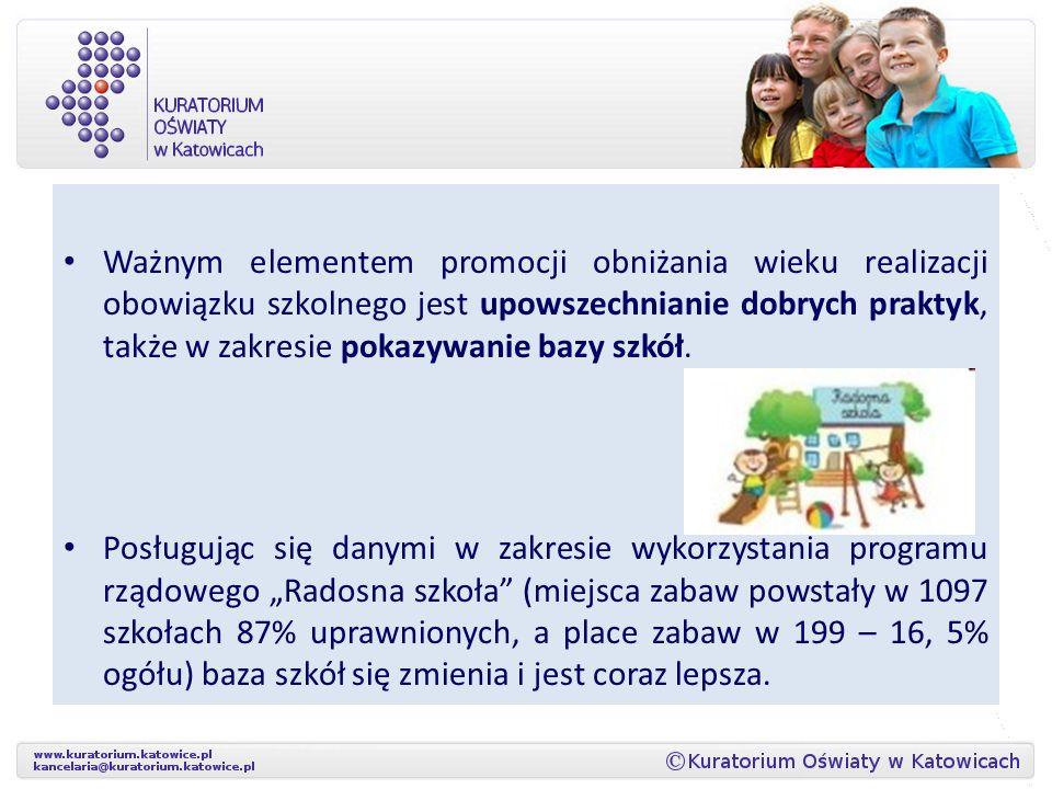 Podsumowanie, rekomendacje: Po trzech latach wdrażania obniżania wieku realizacji obowiązku szkolnego świadomość podmiotów biorących udział w procesie